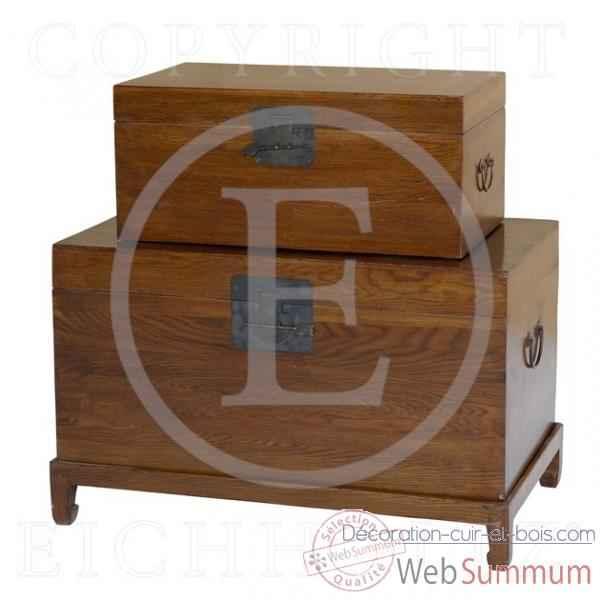 Achat de caisse sur d coration cuir et bois - Ou trouver des caisse en bois ...