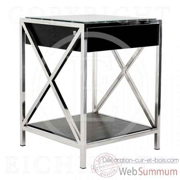 meuble appoint dans decoration acier cuir bois sur d coration cuir et bois. Black Bedroom Furniture Sets. Home Design Ideas